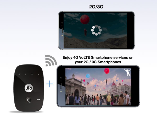 JioFi - 2G/3G to 4G WiFi Router